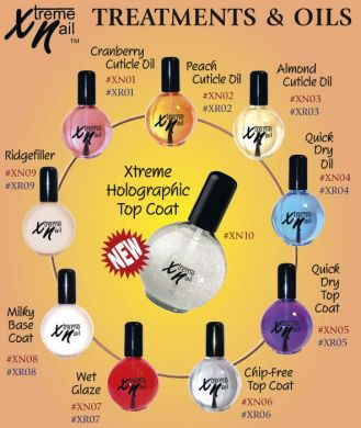 Xtreme Nail Treatment Bubble Bottle 2.5oz with Brush-Chip-Free Top Coat