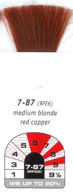 7-87 (RFE6)-Medium Blonde Red Copper-Igora Royal 60g
